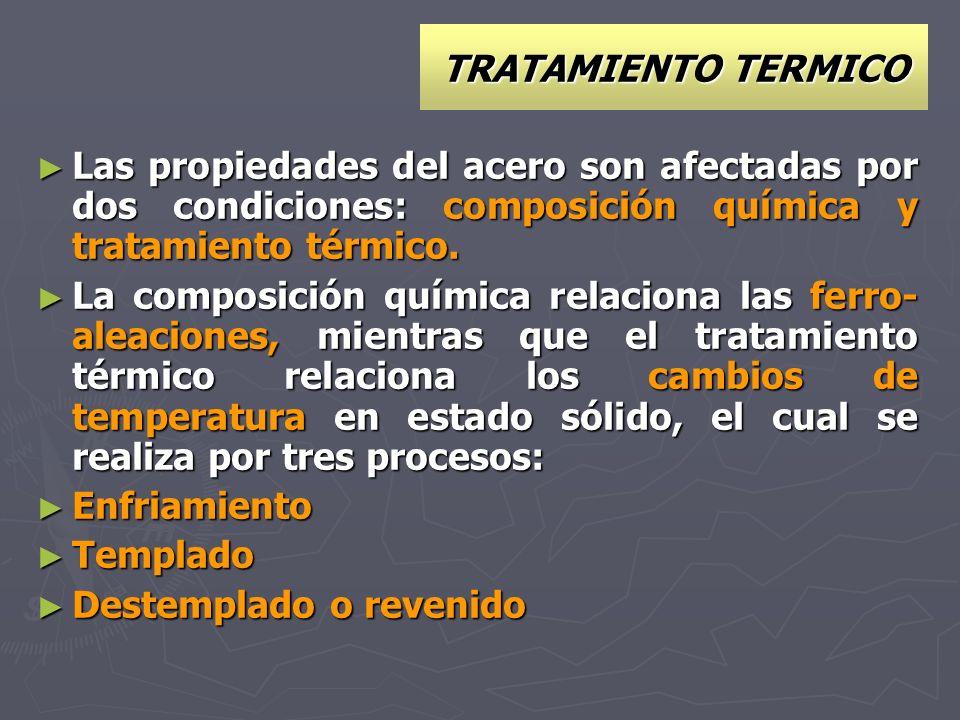 TRATAMIENTO TERMICO Las propiedades del acero son afectadas por dos condiciones: composición química y tratamiento térmico.