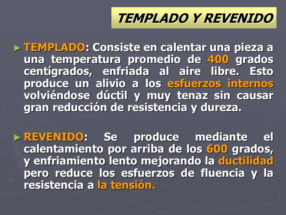 TEMPLADO Y REVENIDO