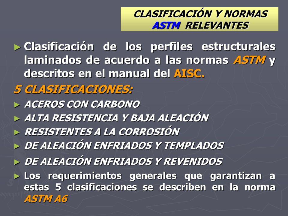 CLASIFICACIÓN Y NORMAS ASTM RELEVANTES