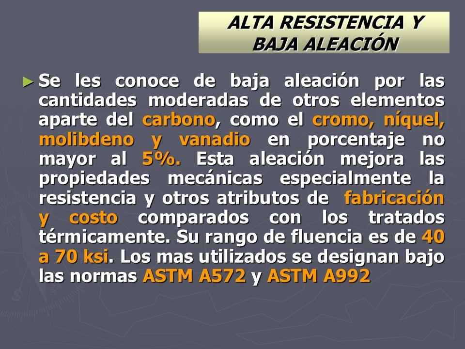 ALTA RESISTENCIA Y BAJA ALEACIÓN