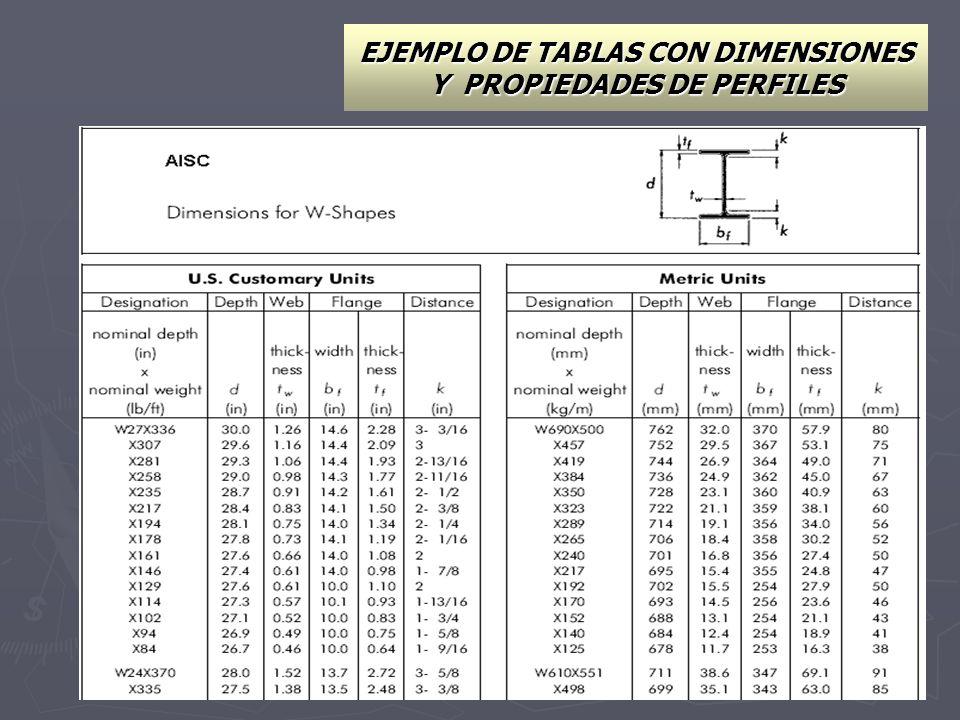 EJEMPLO DE TABLAS CON DIMENSIONES Y PROPIEDADES DE PERFILES