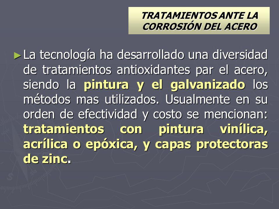 TRATAMIENTOS ANTE LA CORROSIÓN DEL ACERO