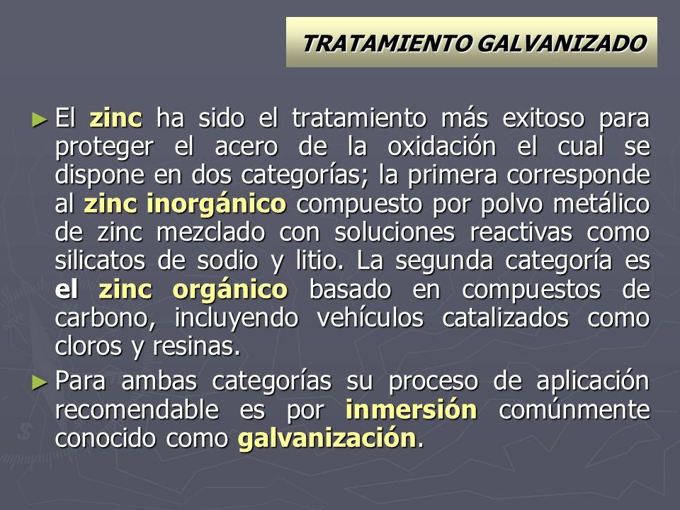 TRATAMIENTO GALVANIZADO