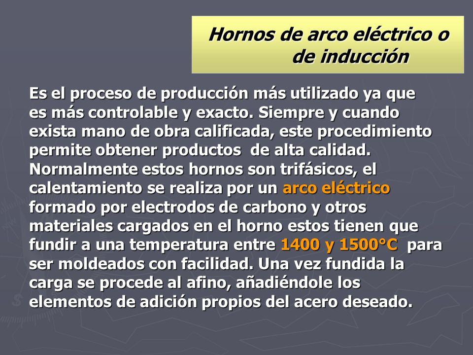 Hornos de arco eléctrico o de inducción