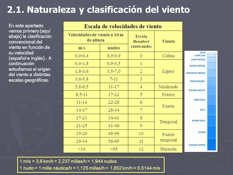 2.1. Naturaleza y clasificación del viento