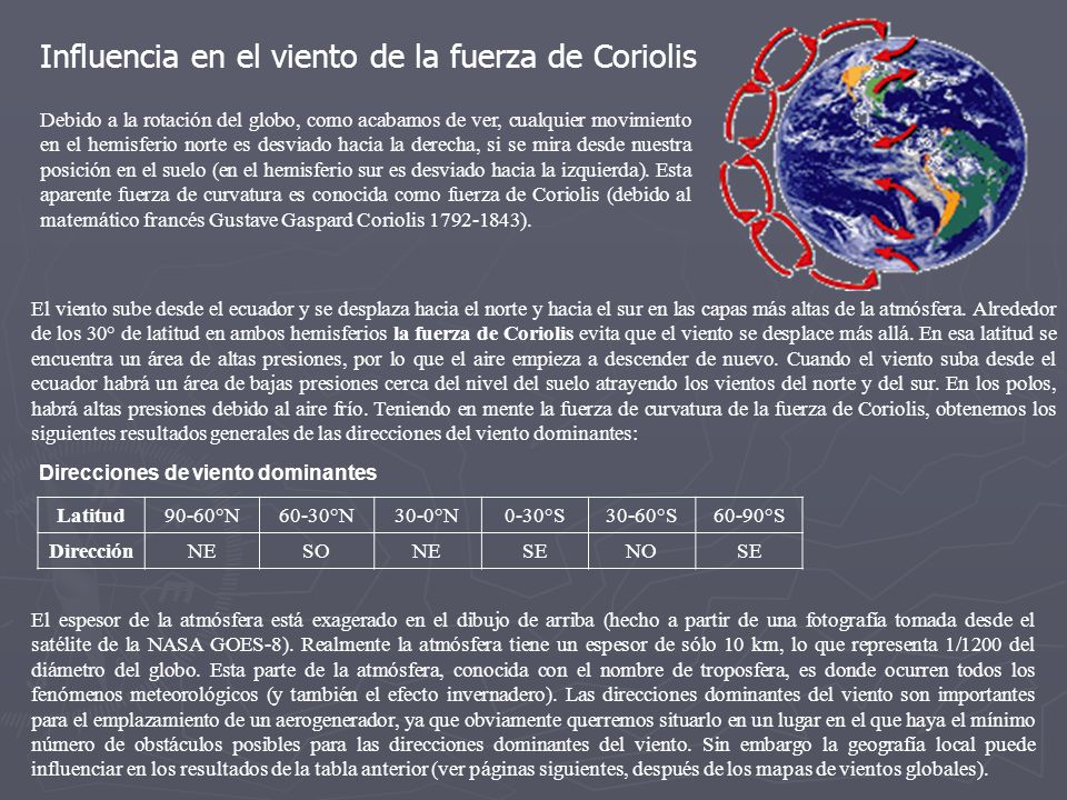 Influencia en el viento de la fuerza de Coriolis