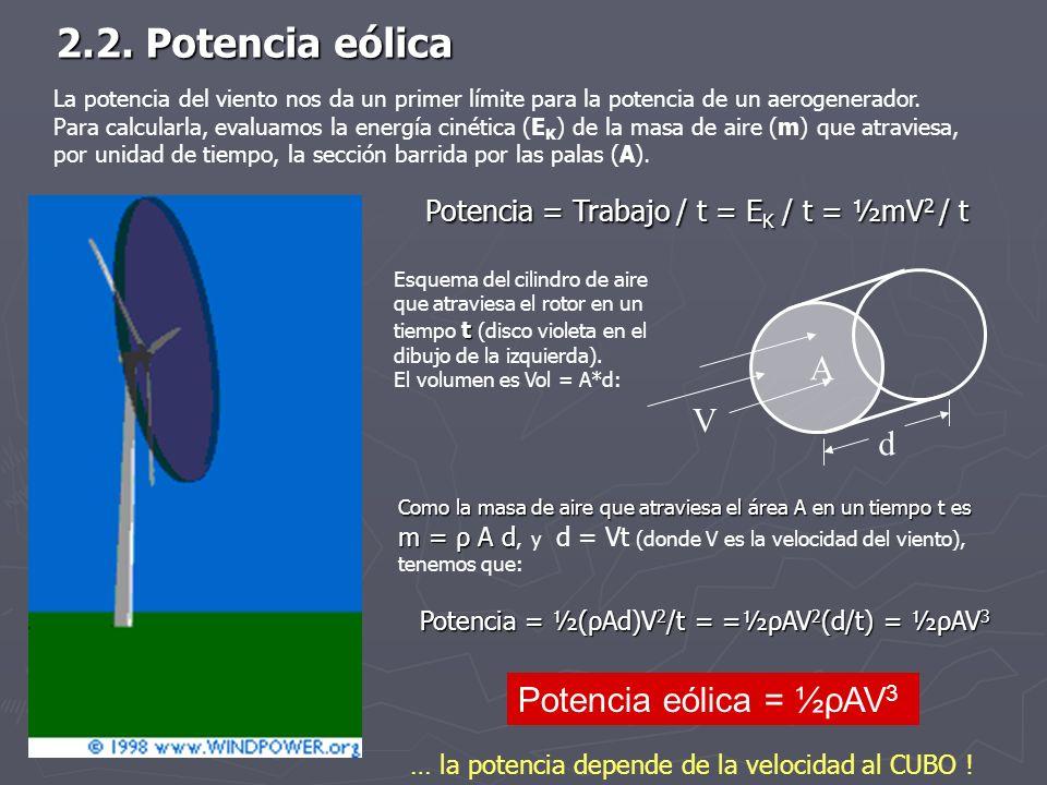 Potencia = Trabajo / t = EK / t = ½mV2 / t