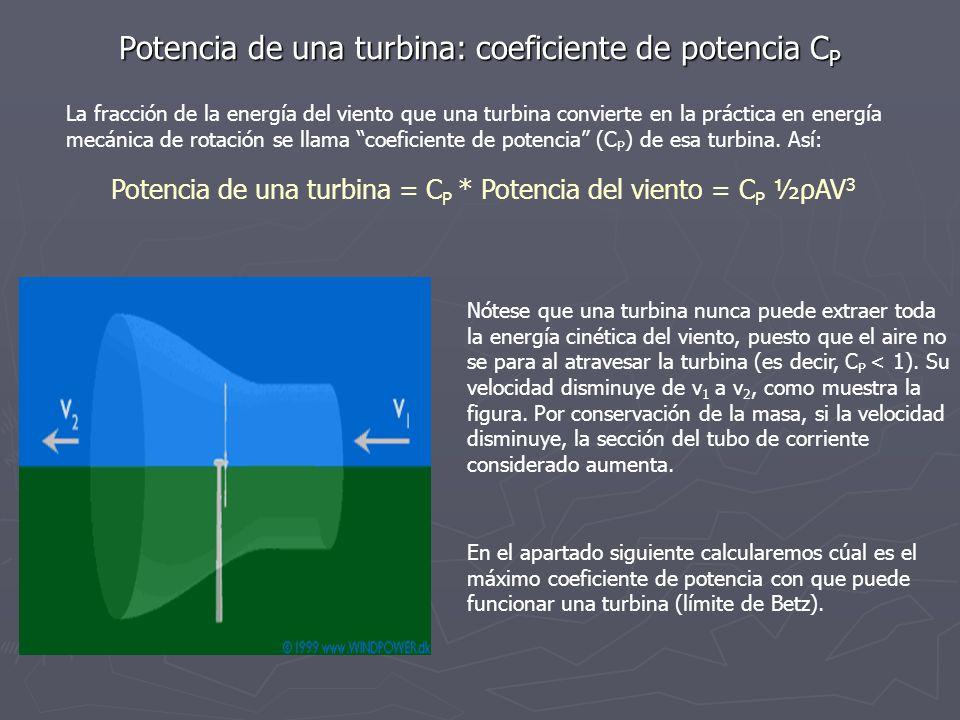 Potencia de una turbina: coeficiente de potencia CP