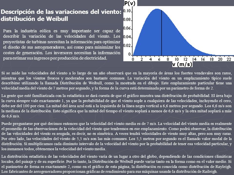 Descripción de las variaciones del viento: distribución de Weibull