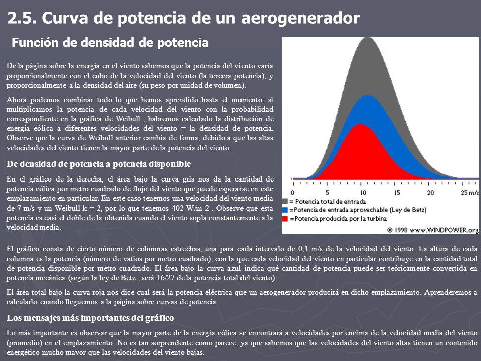 2.5. Curva de potencia de un aerogenerador