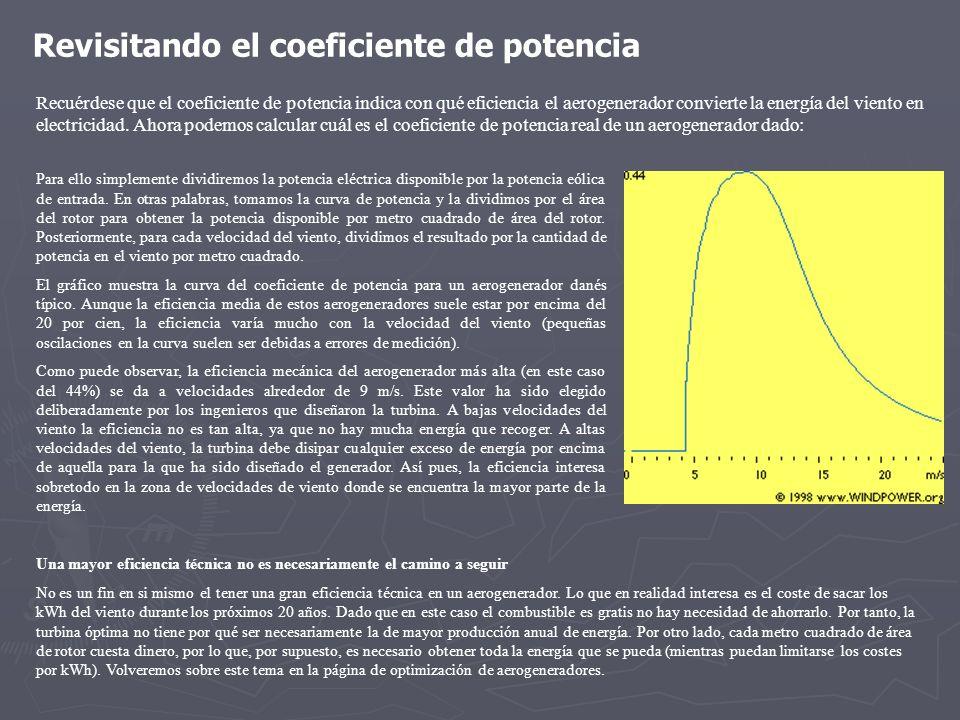 Revisitando el coeficiente de potencia