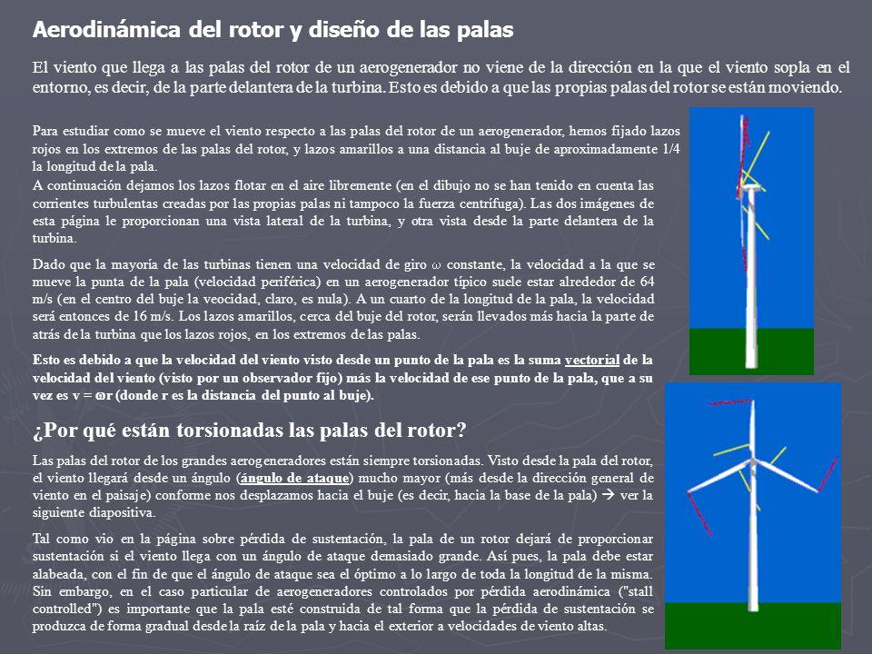 Aerodinámica del rotor y diseño de las palas