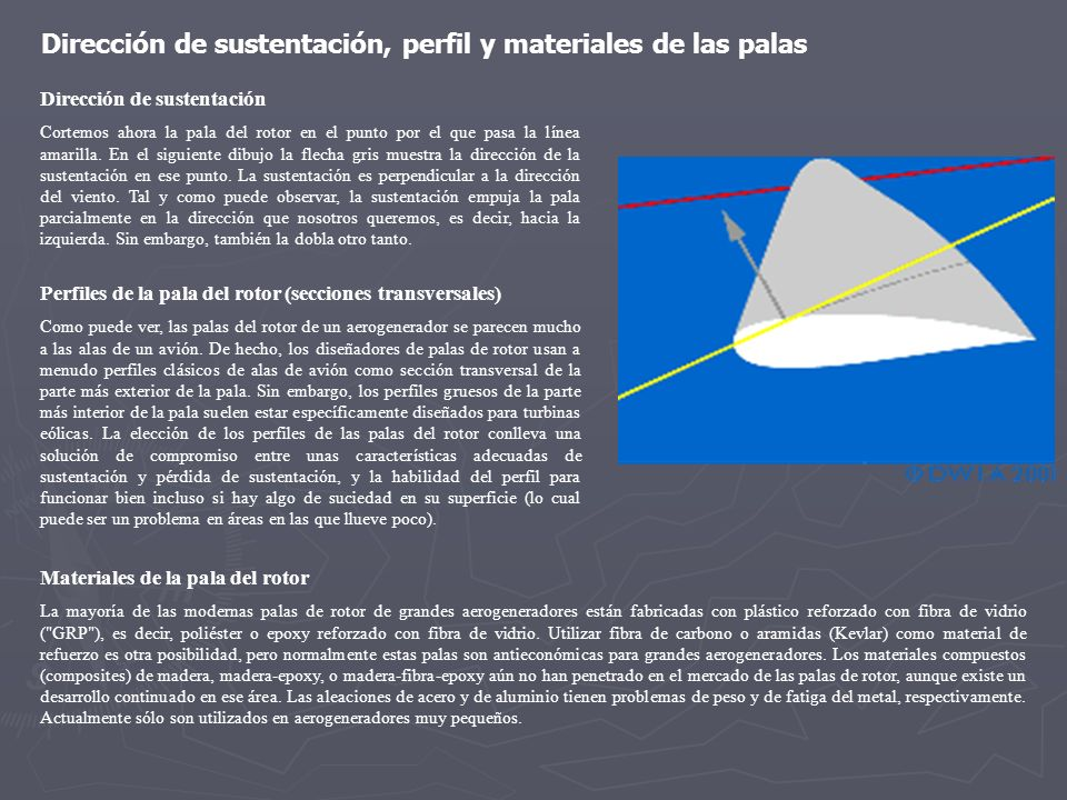 Dirección de sustentación, perfil y materiales de las palas