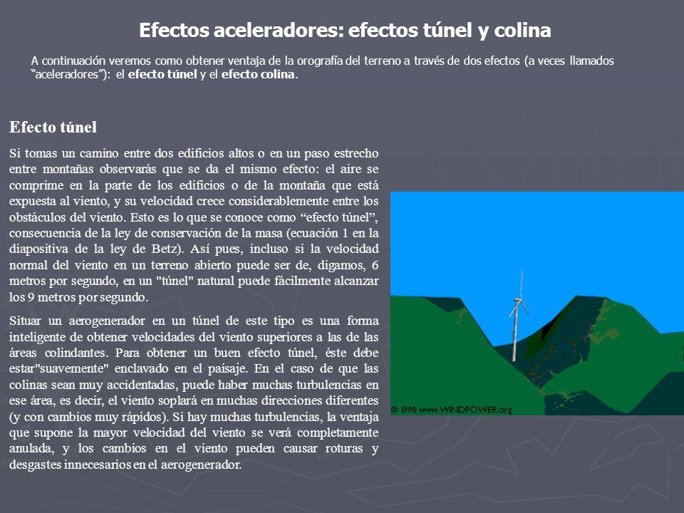 Efectos aceleradores: efectos túnel y colina