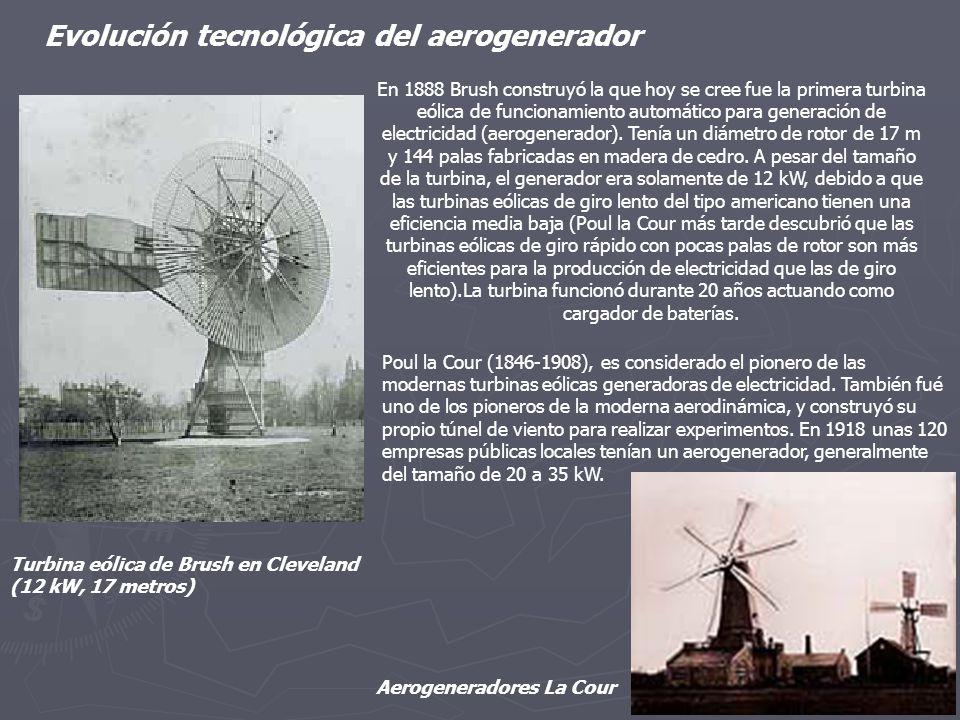 Evolución tecnológica del aerogenerador