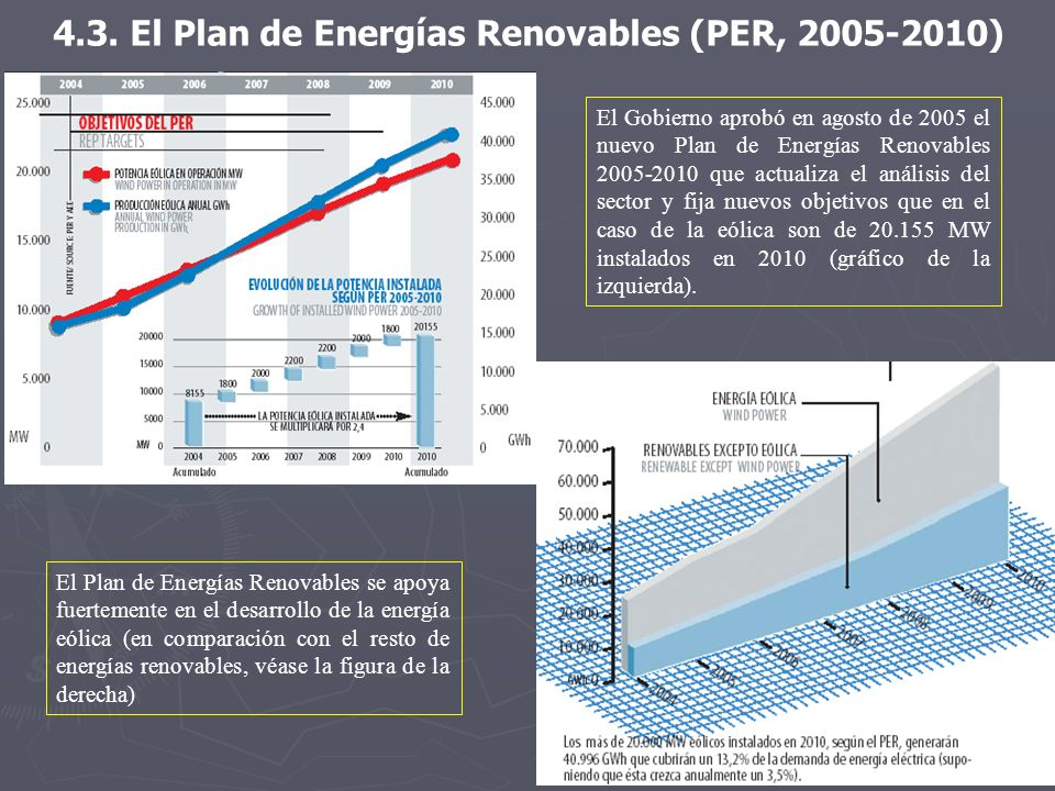 4.3. El Plan de Energías Renovables (PER, 2005-2010)