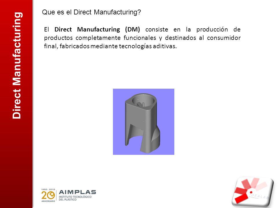 Direct Manufacturing Que es el Direct Manufacturing