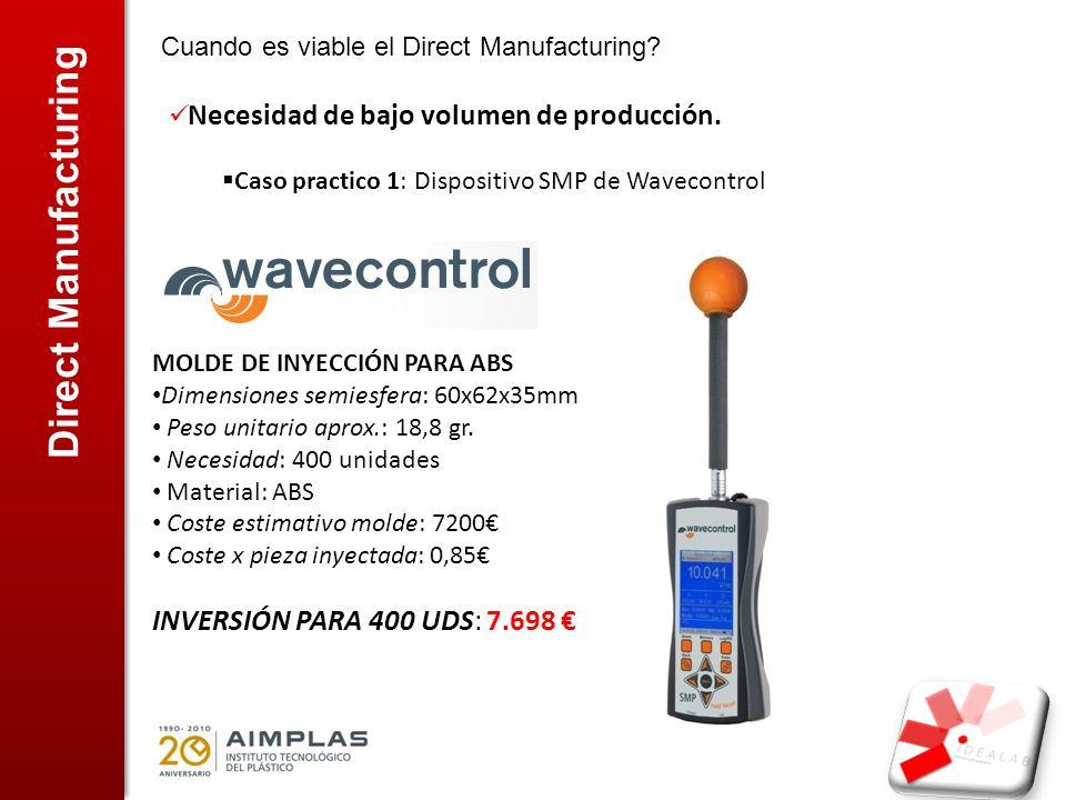 Direct Manufacturing INVERSIÓN PARA 400 UDS: 7.698 €