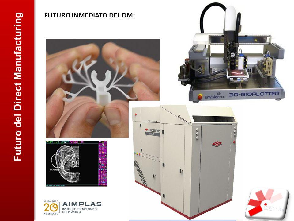 Futuro del Direct Manufacturing
