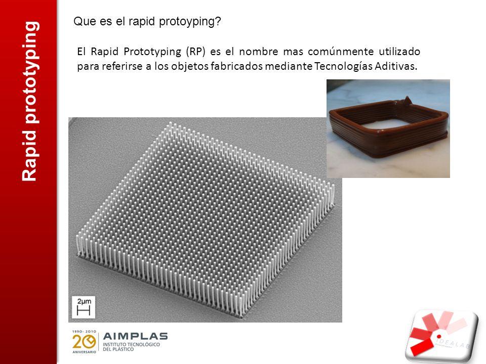 Rapid prototyping Que es el rapid protoyping