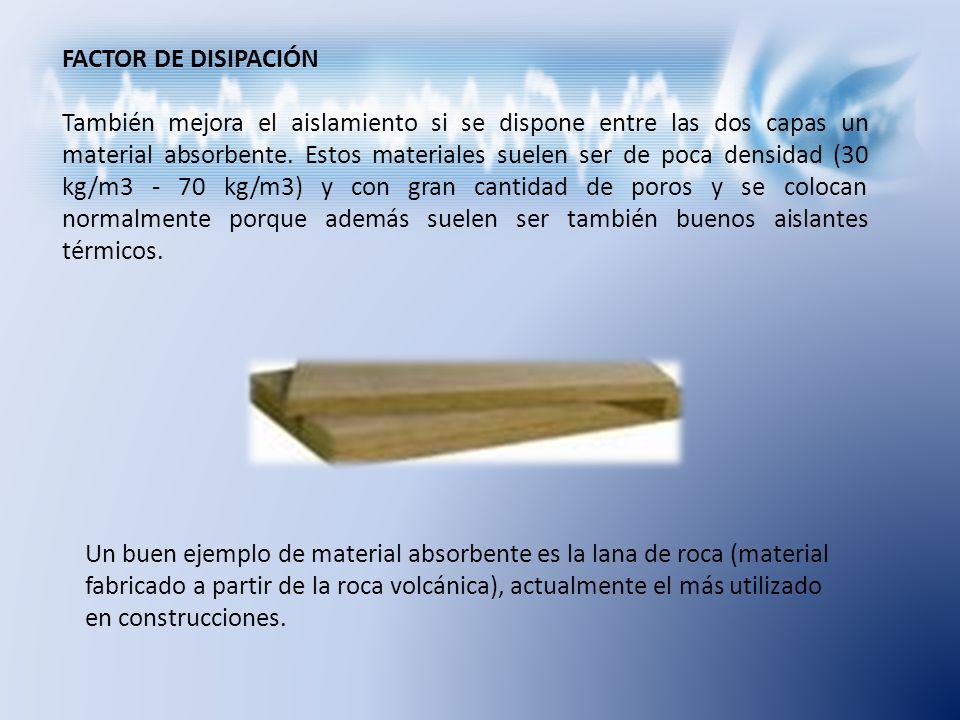 FACTOR DE DISIPACIÓN