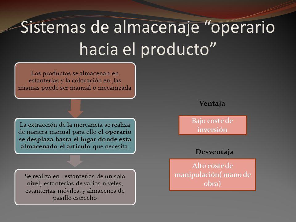 Sistemas de almacenaje operario hacia el producto