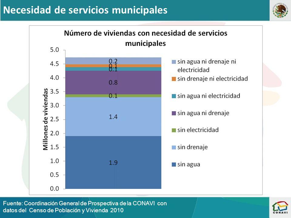 Necesidad de servicios municipales