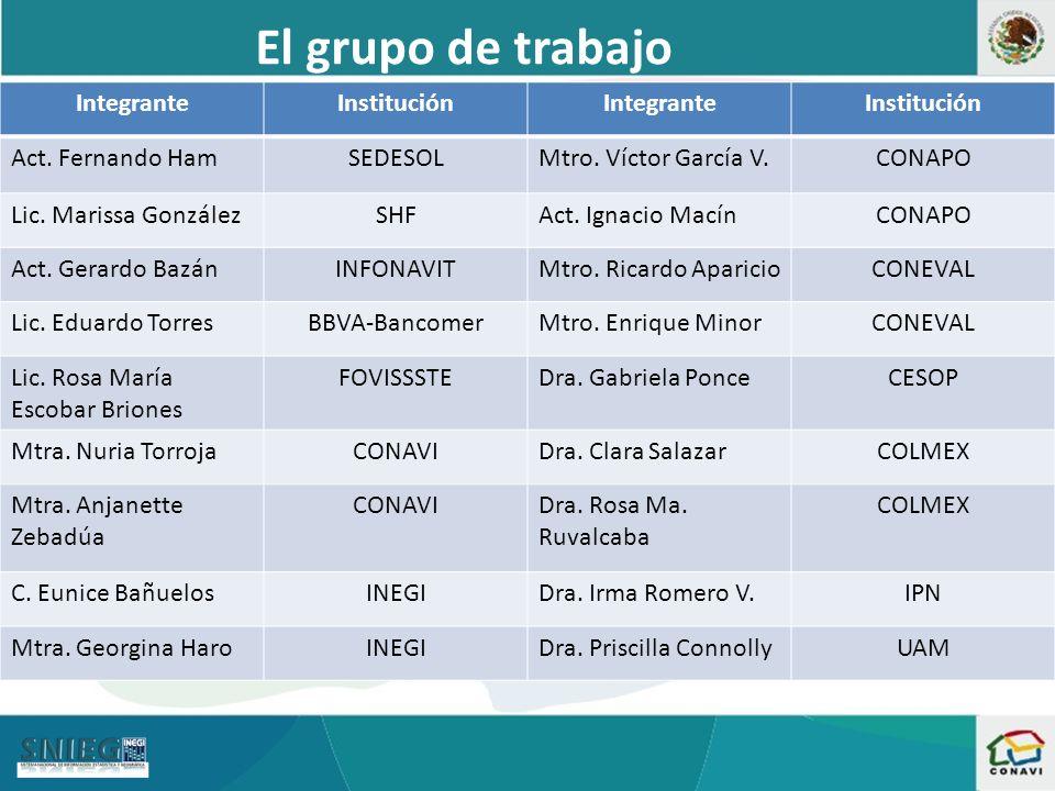 El grupo de trabajo Integrante Institución Act. Fernando Ham SEDESOL