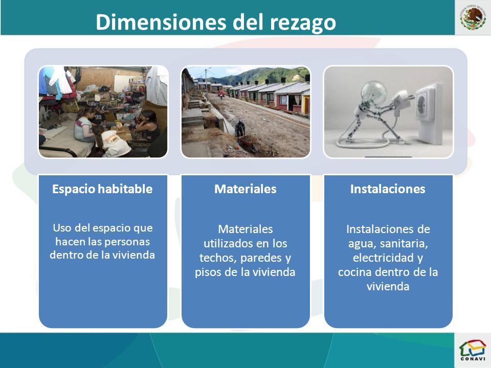 Dimensiones del rezago