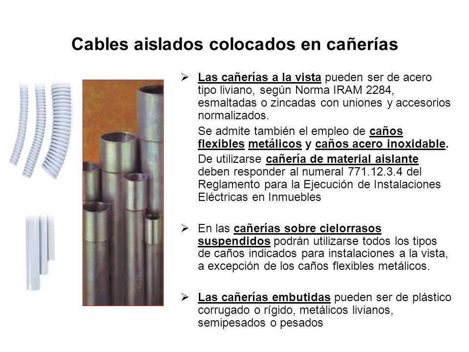 Cables aislados colocados en cañerías