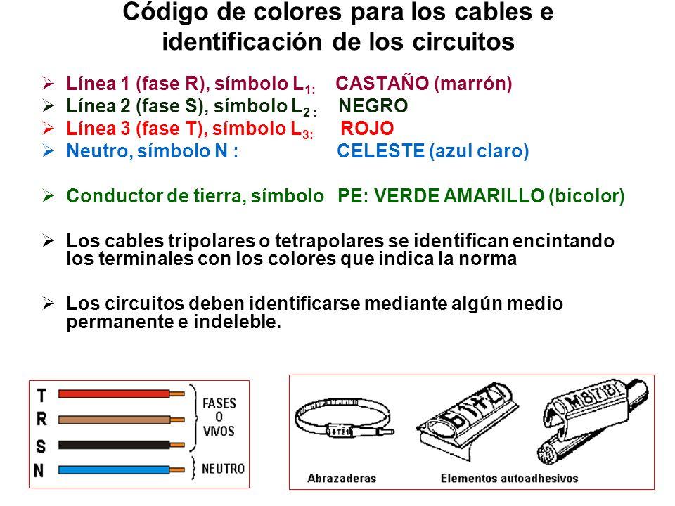Código de colores para los cables e identificación de los circuitos