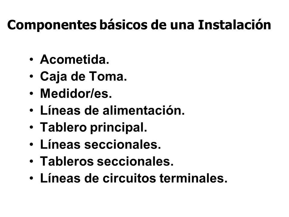 Componentes básicos de una Instalación