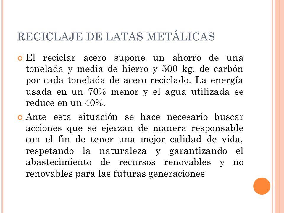 RECICLAJE DE LATAS METÁLICAS