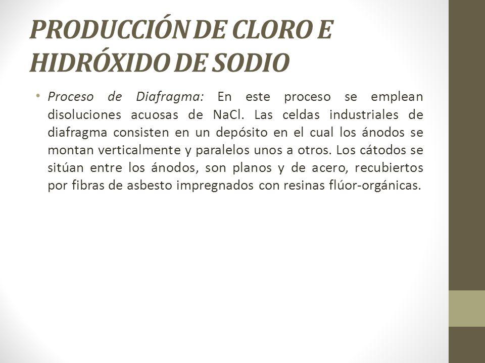 PRODUCCIÓN DE CLORO E HIDRÓXIDO DE SODIO