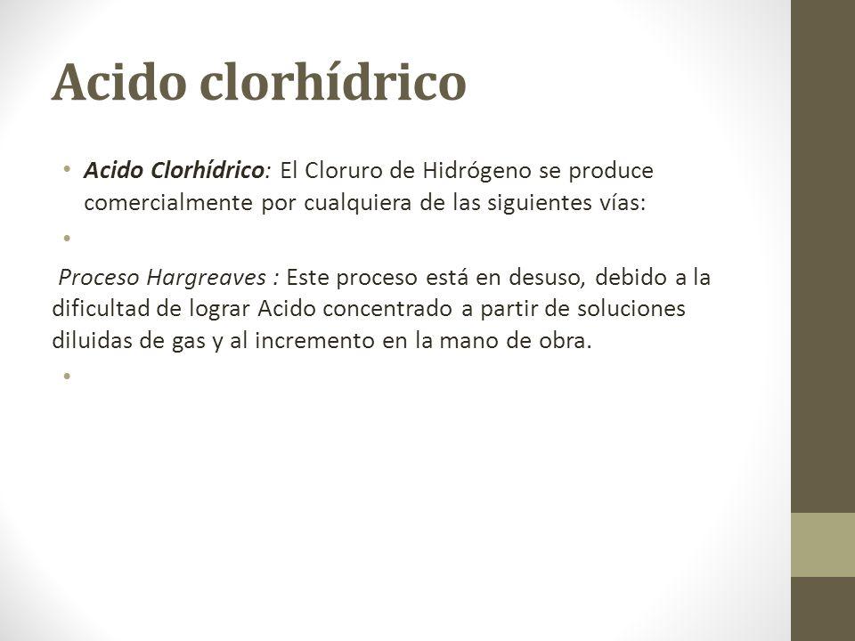 Acido clorhídrico Acido Clorhídrico: El Cloruro de Hidrógeno se produce comercialmente por cualquiera de las siguientes vías: