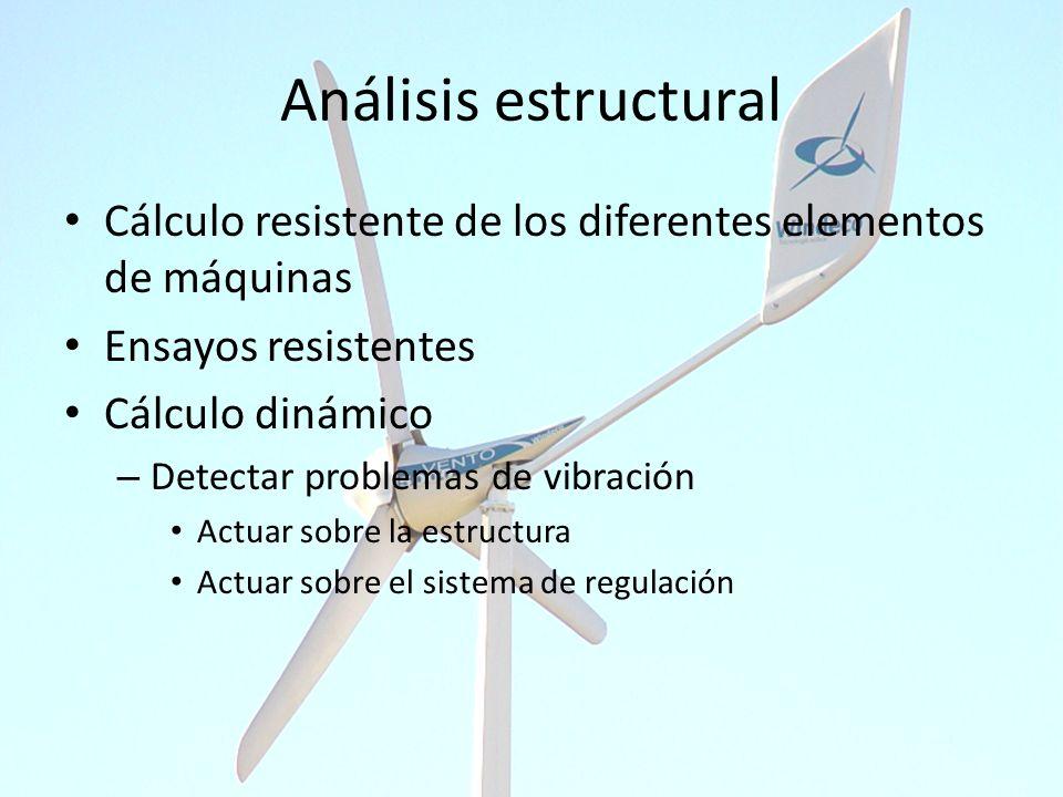 Análisis estructural Cálculo resistente de los diferentes elementos de máquinas. Ensayos resistentes.