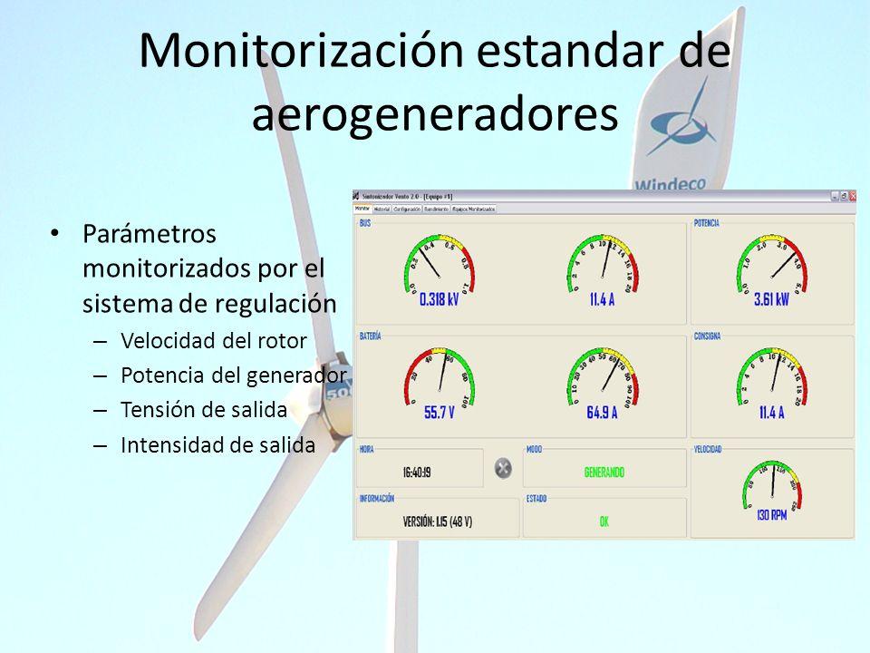 Monitorización estandar de aerogeneradores