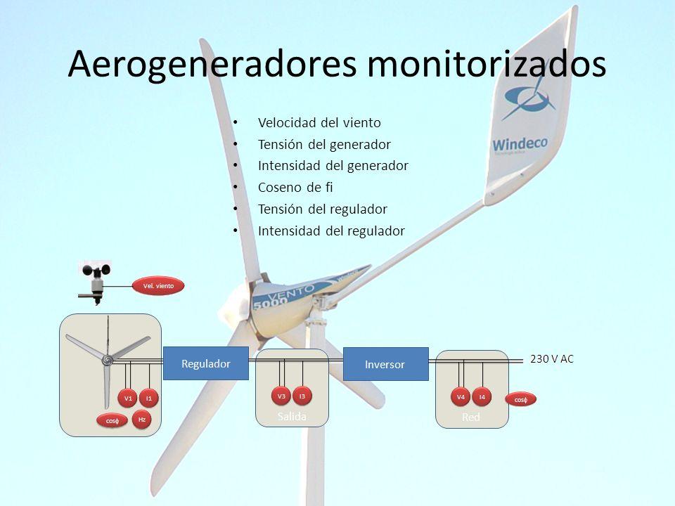 Aerogeneradores monitorizados