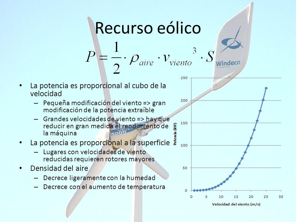 Recurso eólico La potencia es proporcional al cubo de la velocidad
