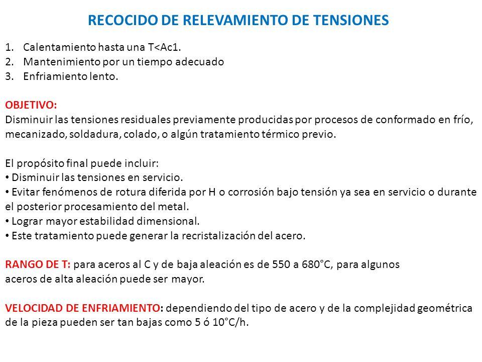 RECOCIDO DE RELEVAMIENTO DE TENSIONES