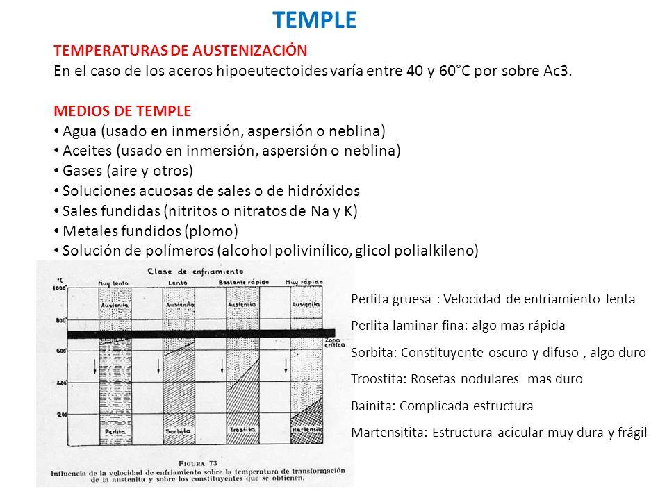 TEMPLE TEMPERATURAS DE AUSTENIZACIÓN