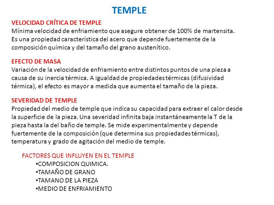TEMPLE VELOCIDAD CRÍTICA DE TEMPLE