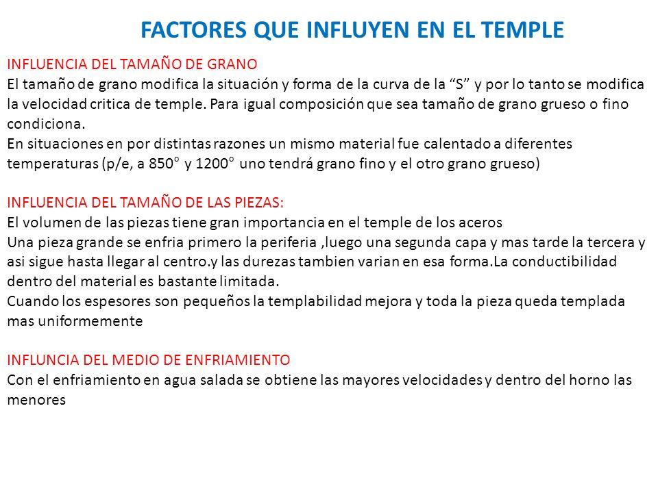 FACTORES QUE INFLUYEN EN EL TEMPLE