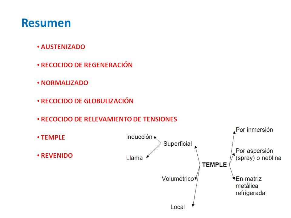 Resumen AUSTENIZADO RECOCIDO DE REGENERACIÓN NORMALIZADO