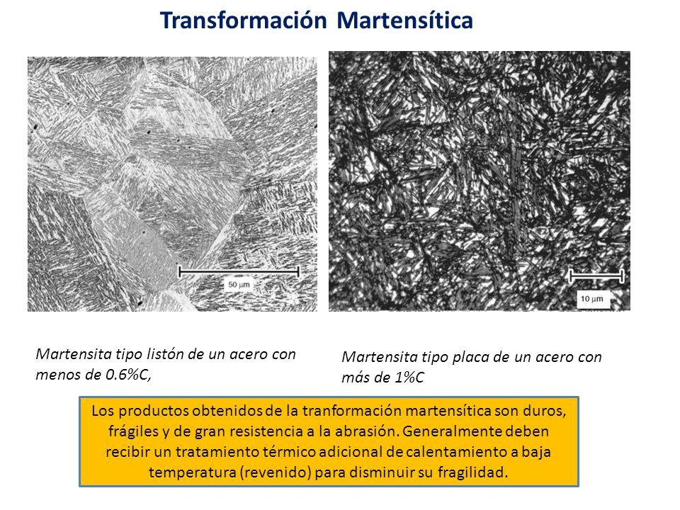 Transformación Martensítica