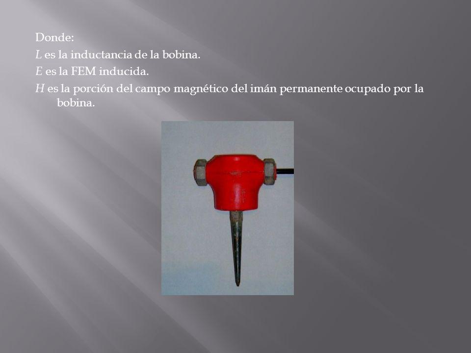Donde: L es la inductancia de la bobina. E es la FEM inducida