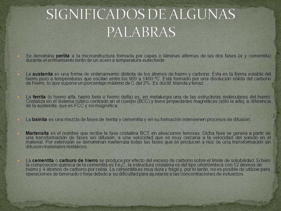 SIGNIFICADOS DE ALGUNAS PALABRAS