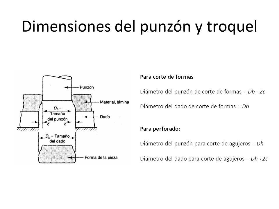 Dimensiones del punzón y troquel