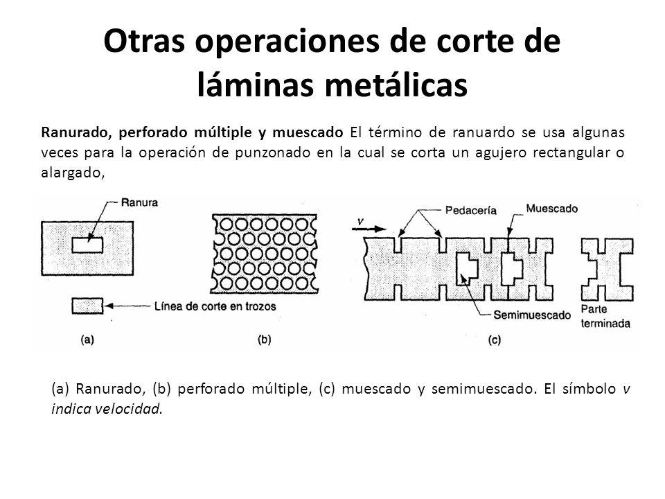 Otras operaciones de corte de láminas metálicas