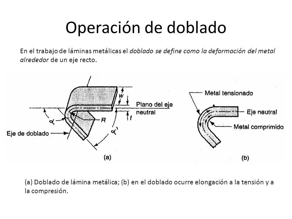 Operación de doblado En el trabajo de láminas metálicas el doblado se define como la deformación del metal alrededor de un eje recto.